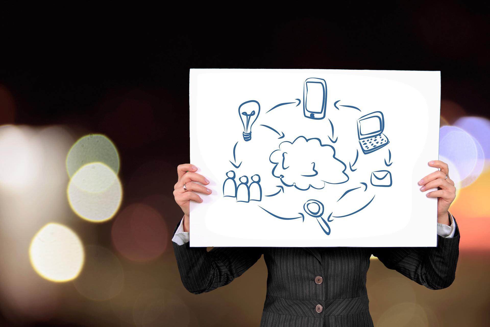 ¿Qué es UX Research y por qué es útil?